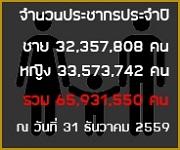 จำนวนประชากร